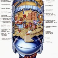 raymond-loewy-american-kitchen-skylab